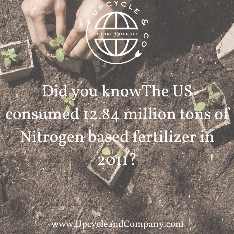 12.84 million tons of nitrogen was used in fertilizer in 2011